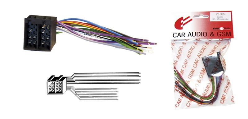 Konektor ISO univerzální