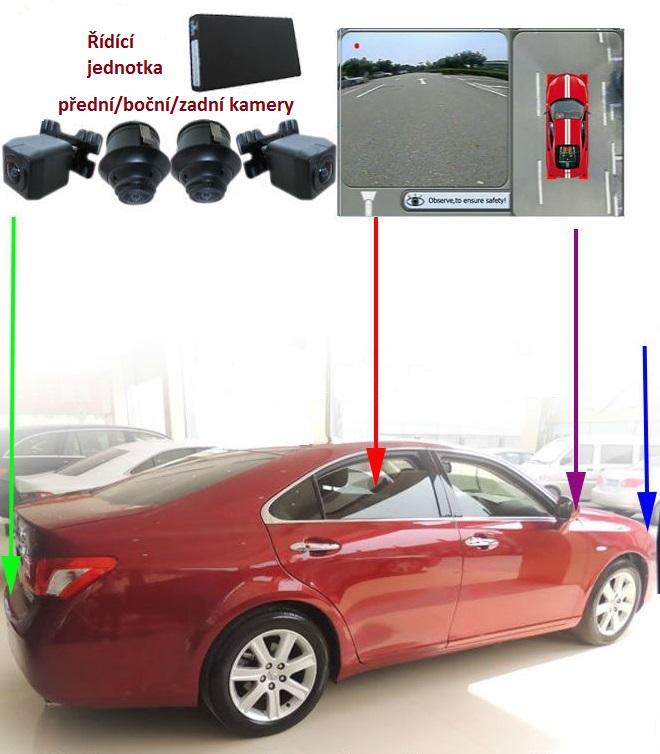 Kamerový systém Birdview s DVR a zobrazením 360⁰