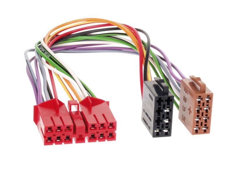 Konektor ISO Renault 87-92