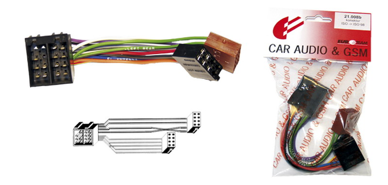 Konektor ISO->ISO 98