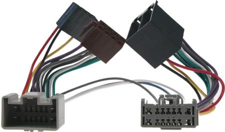 Kabeláž pro HF PARROT/OEM Volvo S40 a V50 (04-, Performance), Jaguar